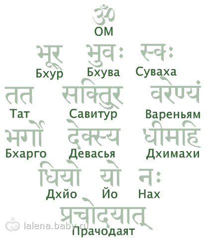 Гаятри-мантра*мантра вселенской любви*
