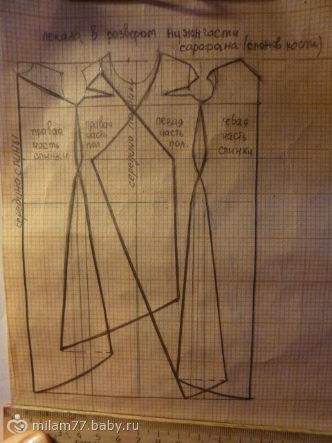 Схема чертежа лекал платья