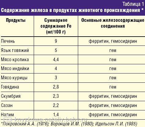 весенние народные русские праздники для детей