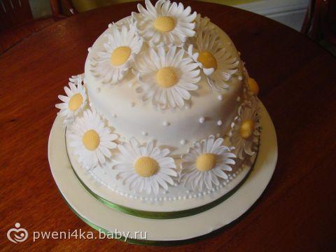 Рецепти тортів з мастики з фото