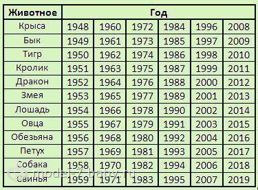 Календарь на 1979 год по месяцам 20 коп 1860 года цена